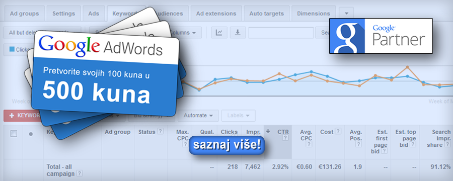 #caption_adwords
